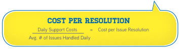 cost per resolution