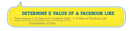value of facebook like