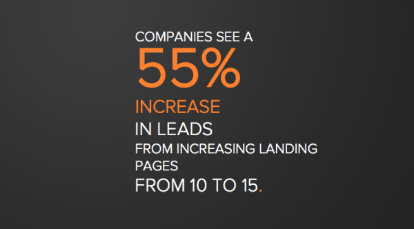 Landing Page Inreases resized 600