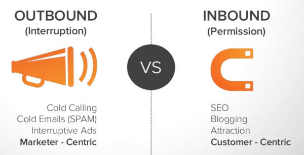 outbound vs inbound marketing resized 600