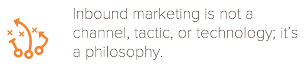 Inbound Marketing Philosophy resized 600