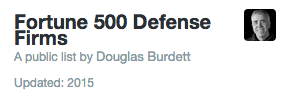 Fortune 500 Aerospace and Defense Companies on Twitter