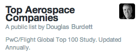 Top 100 Aerospace Co. Twitter