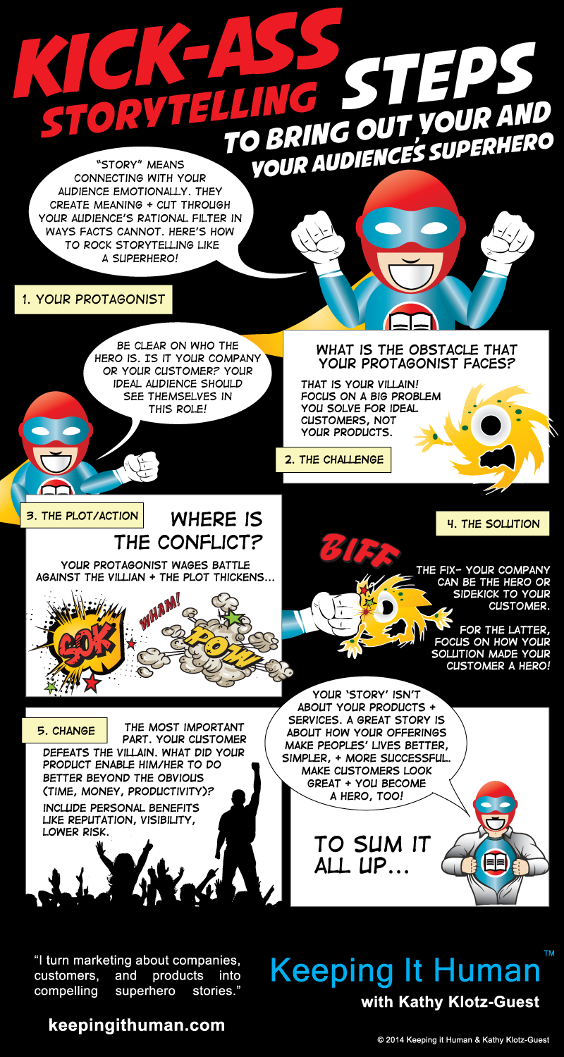 Superhero-Storytelling-Infographic-Kathy-Klotz-Guest.png
