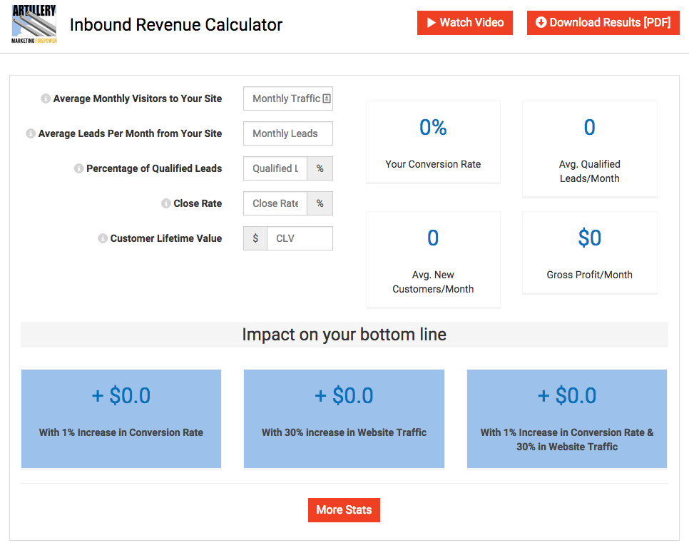 inbound_revenue_calculator.png